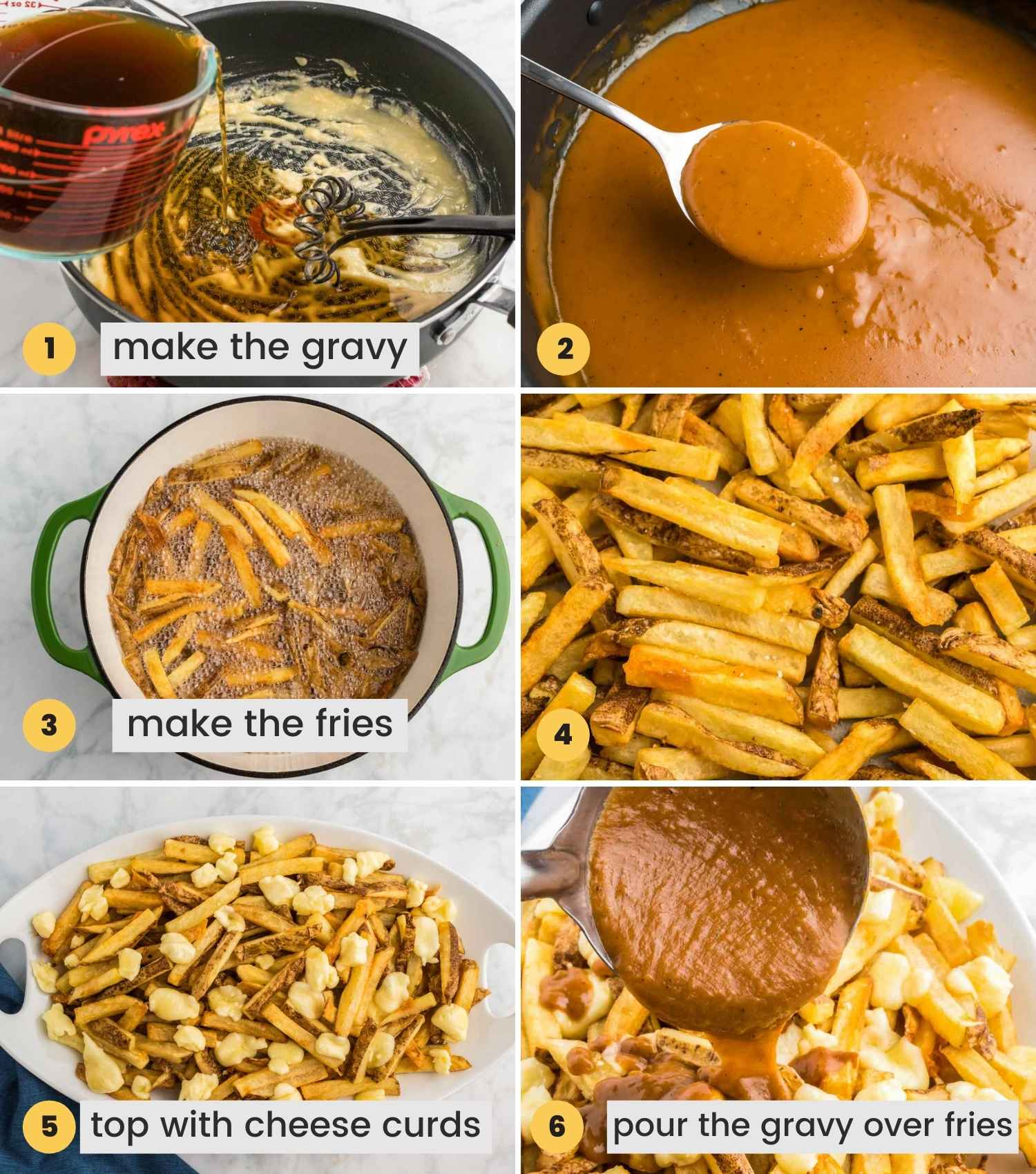 A collage with six images showing how to make poutine from scratch